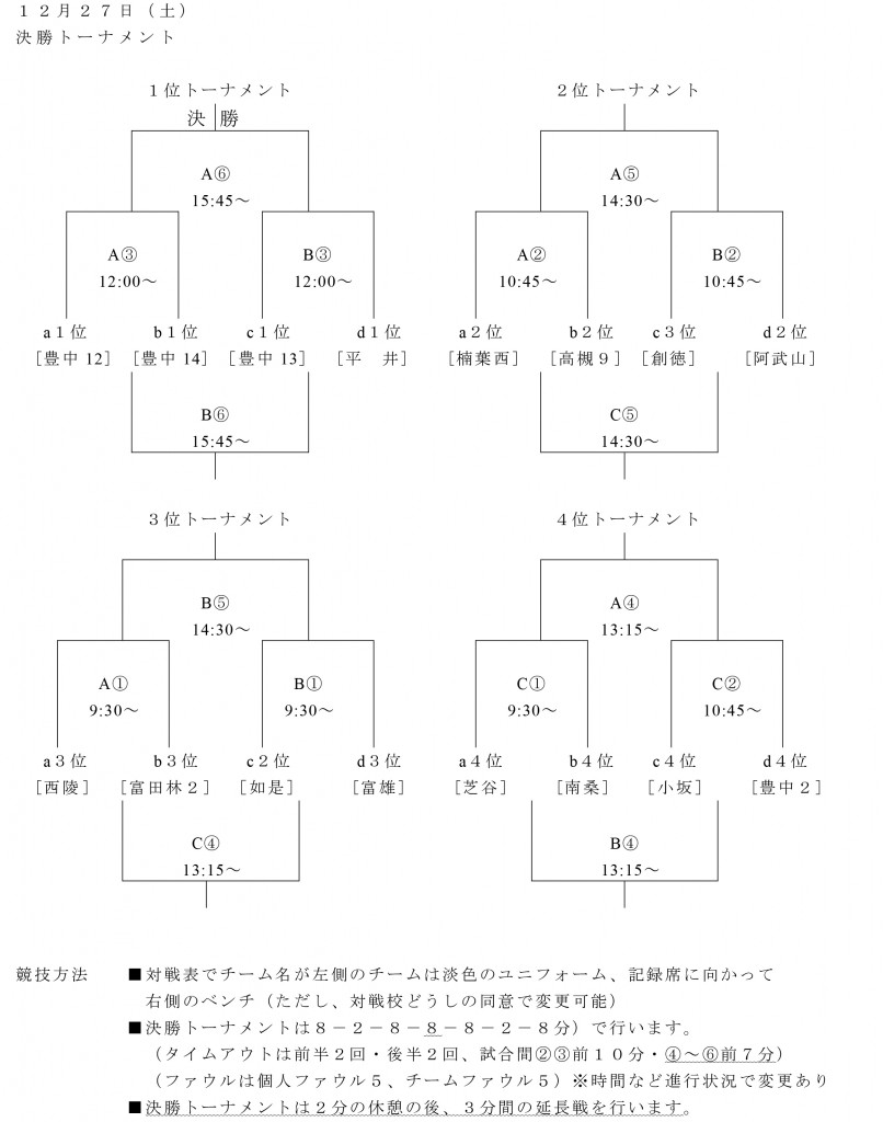 Microsoft Word - 第19回TTカップ組み合わせ.docx